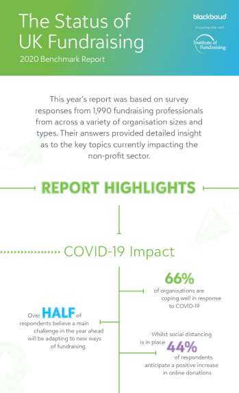 infographic-key-findings-from-the-status-of-uk-fundraising-2020-LP