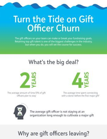 Image thumb of Turn the Tide on Gift Officer Churn infographic