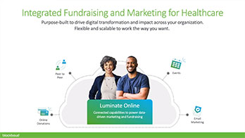 Image of the Community Giving with Blackbaud Grantmaking video