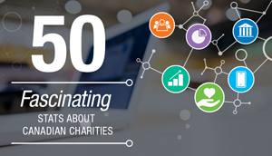 50 Fascinating Facts about Canadian Charities